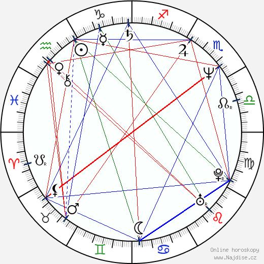 Meiju Suvas wikipedie wiki 2018, 2019 horoskop