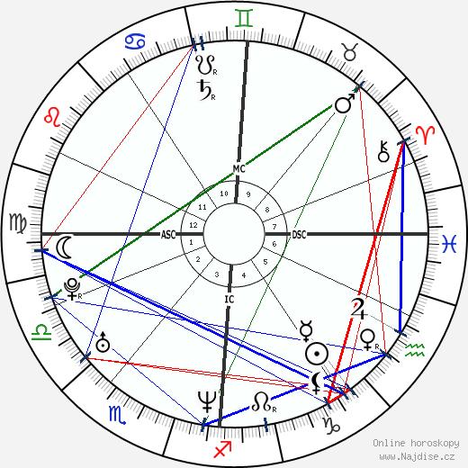 Melanie C. wikipedie wiki 2018, 2019 horoskop