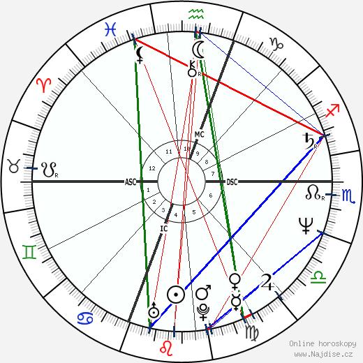 Melanie Griffith wikipedie wiki 2019, 2020 horoskop