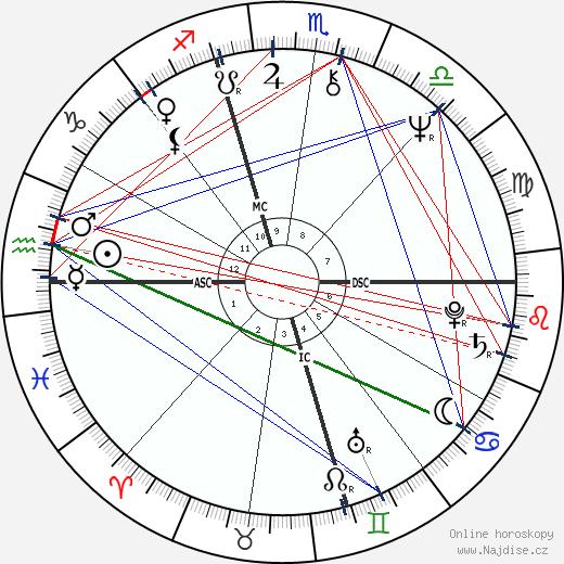 Melanie Safka wikipedie wiki 2018, 2019 horoskop