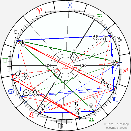 Mélanie Thierry wikipedie wiki 2018, 2019 horoskop