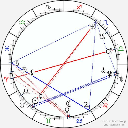 Melanie Thornton wikipedie wiki 2020, 2021 horoskop