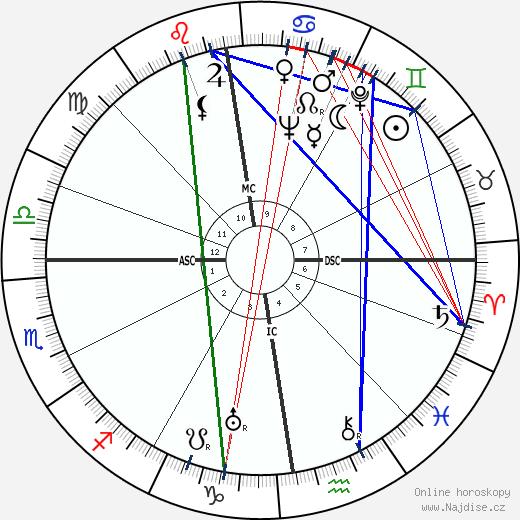 Mellie Uyldert wikipedie wiki 2018, 2019 horoskop