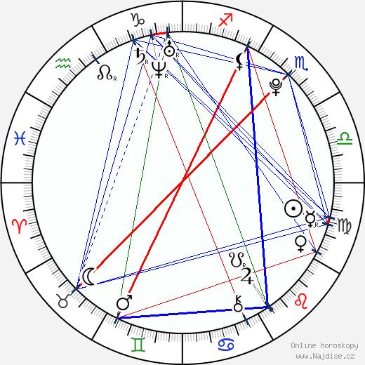 Melody Klaver wikipedie wiki 2018, 2019 horoskop