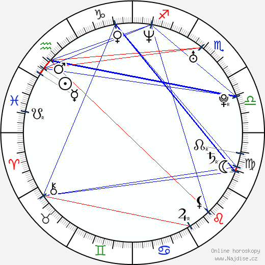 Mena Suvari wikipedie wiki 2017, 2018 horoskop