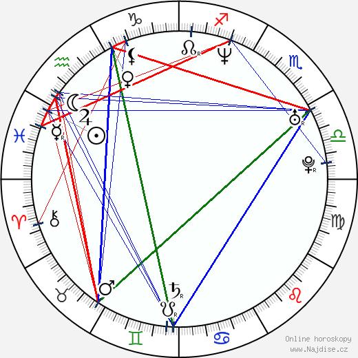 Mercedes Molto wikipedie wiki 2018, 2019 horoskop