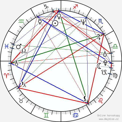Meredith Monroe wikipedie wiki 2019, 2020 horoskop