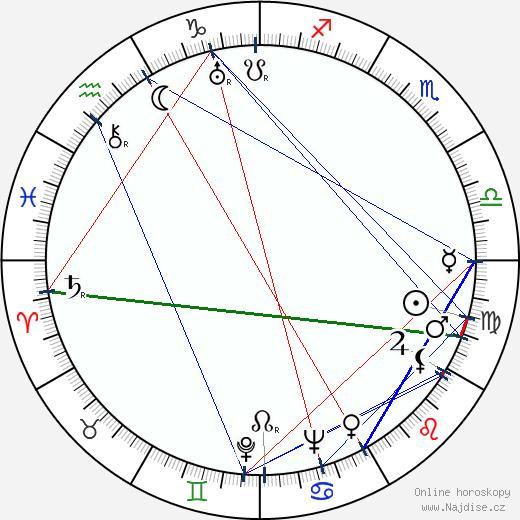 Merna Kennedy wikipedie wiki 2018, 2019 horoskop