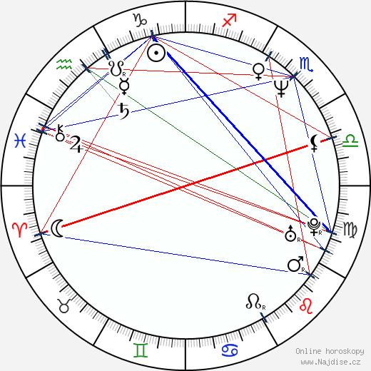 Merrilyn Gann wikipedie wiki 2017, 2018 horoskop