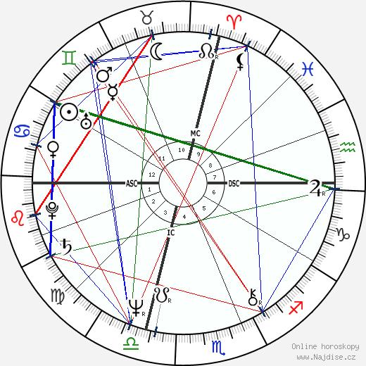 Meryl Streep wikipedie wiki 2017, 2018 horoskop