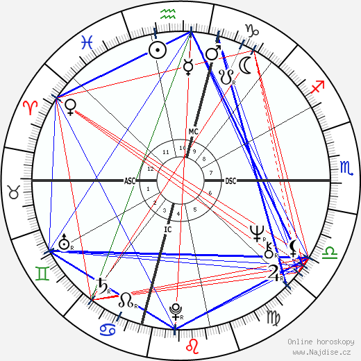 Mia Farrow wikipedie wiki 2019, 2020 horoskop