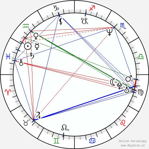Michael Bay wikipedie wiki 2019, 2020 horoskop