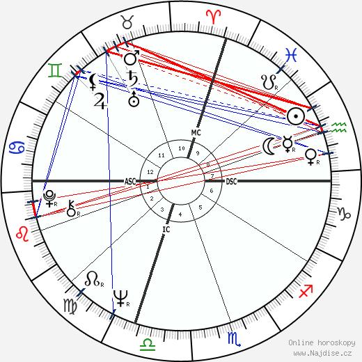 Michael Bloomberg wikipedie wiki 2019, 2020 horoskop