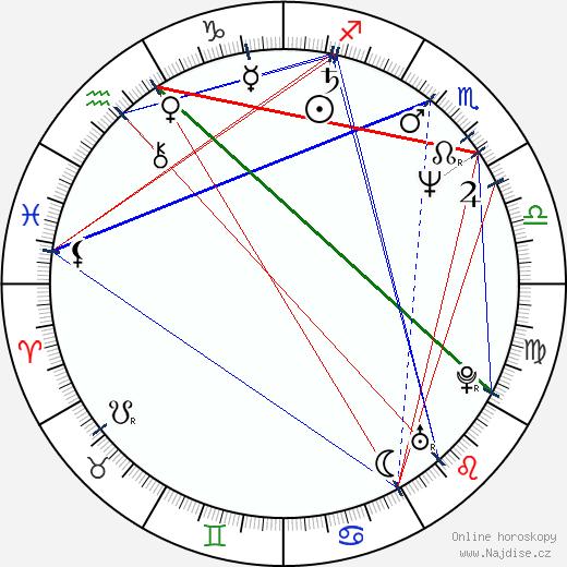 Michael Clarke Duncan wikipedie wiki 2018, 2019 horoskop