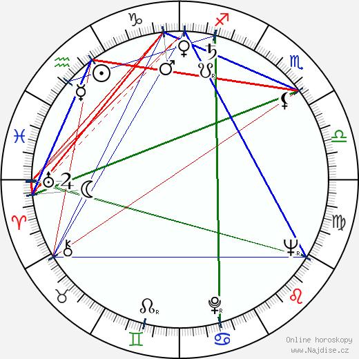 Michael Craig wikipedie wiki 2018, 2019 horoskop