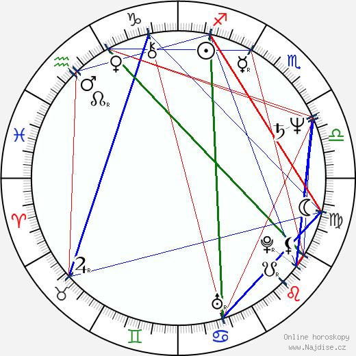 Michael Dorn wikipedie wiki 2020, 2021 horoskop