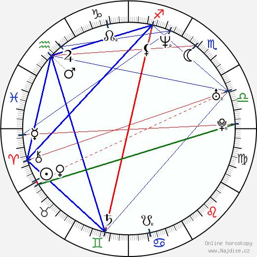 Michael Dowse wikipedie wiki 2018, 2019 horoskop