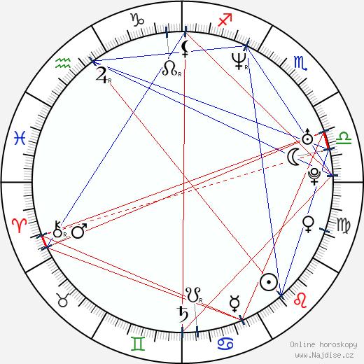 Michael Ealy wikipedie wiki 2017, 2018 horoskop