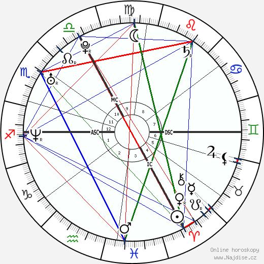 Michael Fassbender wikipedie wiki 2018, 2019 horoskop