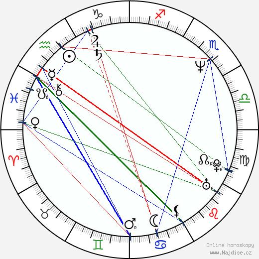Michael Ferris wikipedie wiki 2018, 2019 horoskop