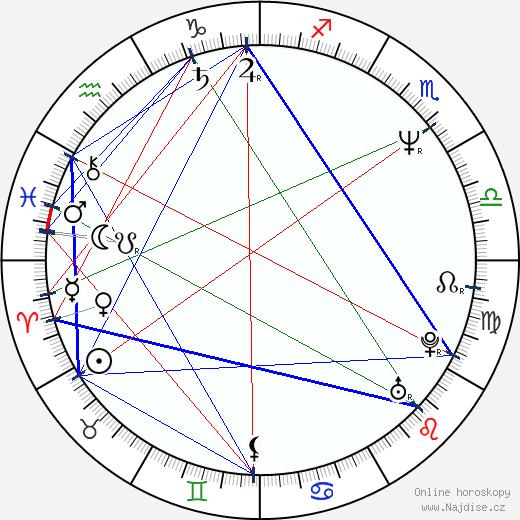Michael Gahler wikipedie wiki 2018, 2019 horoskop