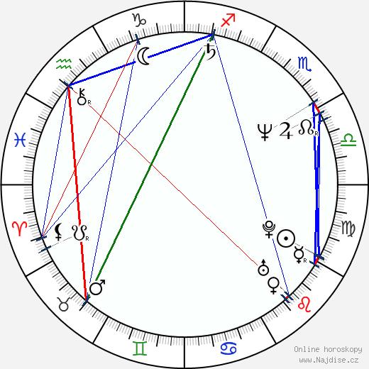 Michael Genet wikipedie wiki 2017, 2018 horoskop