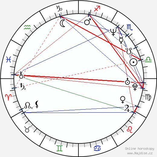 Michael Giacchino wikipedie wiki 2020, 2021 horoskop