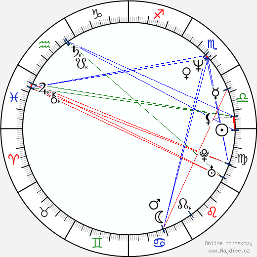 Michael Gilden wikipedie wiki 2018, 2019 horoskop