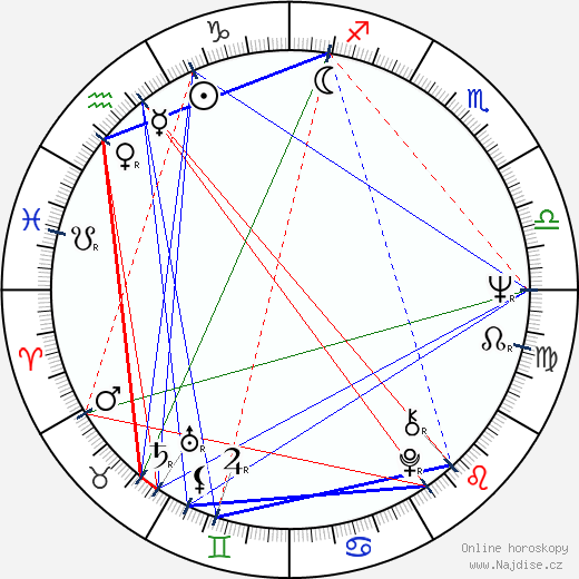 Michael Gwisdek wikipedie wiki 2018, 2019 horoskop