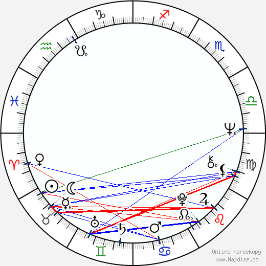 Michael Habeck wikipedie wiki 2018, 2019 horoskop