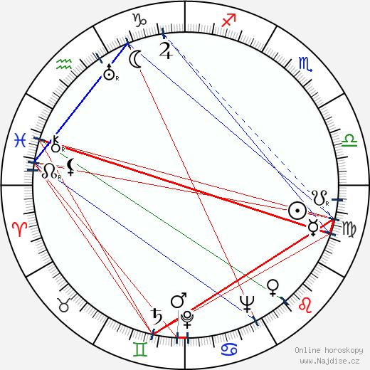 Michael Hinn wikipedie wiki 2018, 2019 horoskop