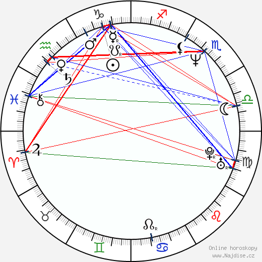 Michael Hofbauer wikipedie wiki 2020, 2021 horoskop