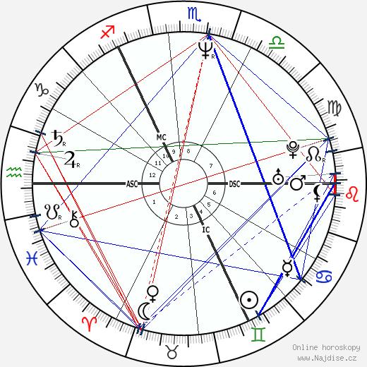 Michael J. Fox wikipedie wiki 2020, 2021 horoskop
