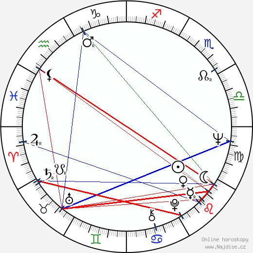 Michael J. Reynolds wikipedie wiki 2018, 2019 horoskop