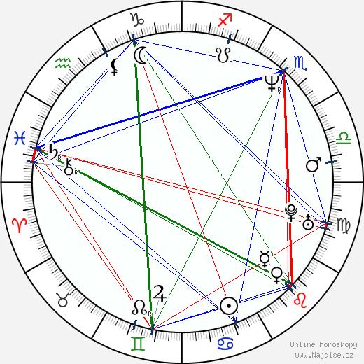 Michael Jace wikipedie wiki 2017, 2018 horoskop