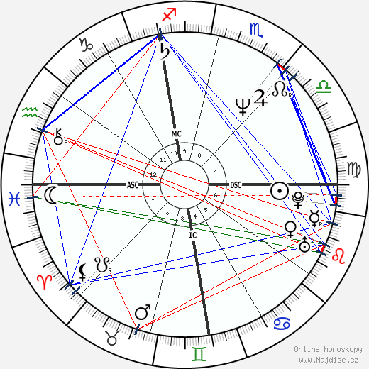 Michael Jackson wikipedie wiki 2018, 2019 horoskop