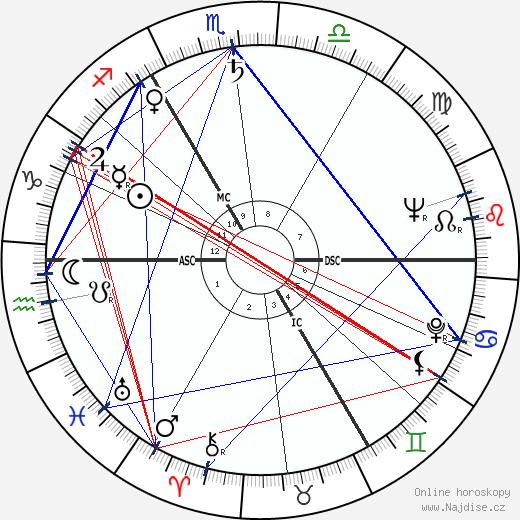 Michael John Gregsten wikipedie wiki 2019, 2020 horoskop