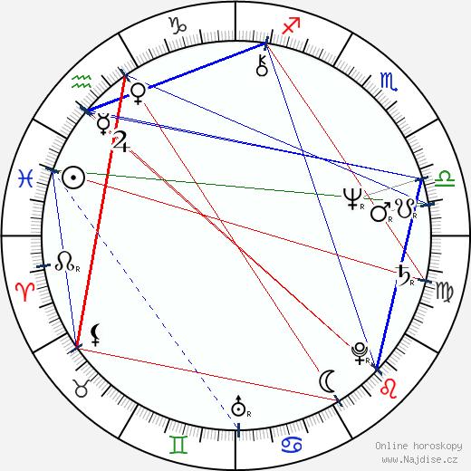 Michael Lange wikipedie wiki 2017, 2018 horoskop