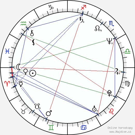 Michael Lehmann wikipedie wiki 2017, 2018 horoskop