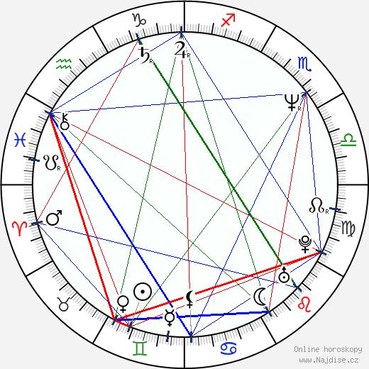 Michael McGrady wikipedie wiki 2018, 2019 horoskop