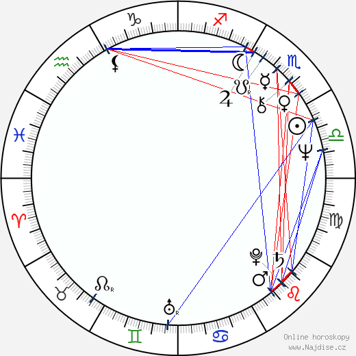 Michael McKean wikipedie wiki 2020, 2021 horoskop