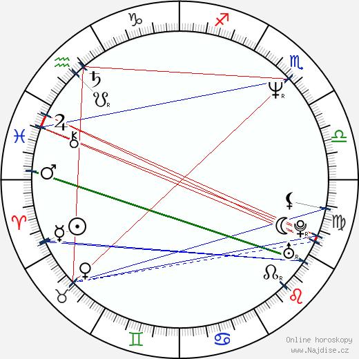 Michael McManus wikipedie wiki 2017, 2018 horoskop