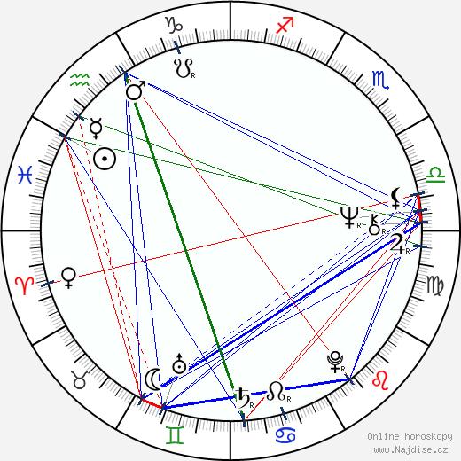 Michael Nader wikipedie wiki 2018, 2019 horoskop