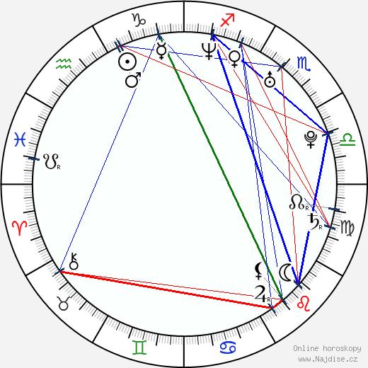 Michael Neumayer wikipedie wiki 2019, 2020 horoskop