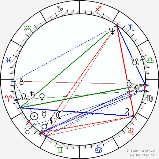 Michael Niavarani wikipedie wiki 2019, 2020 horoskop