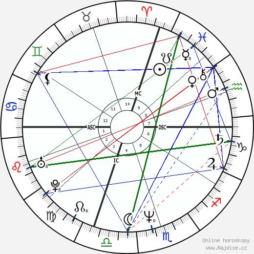 Michael Pagliarulo wikipedie wiki 2018, 2019 horoskop