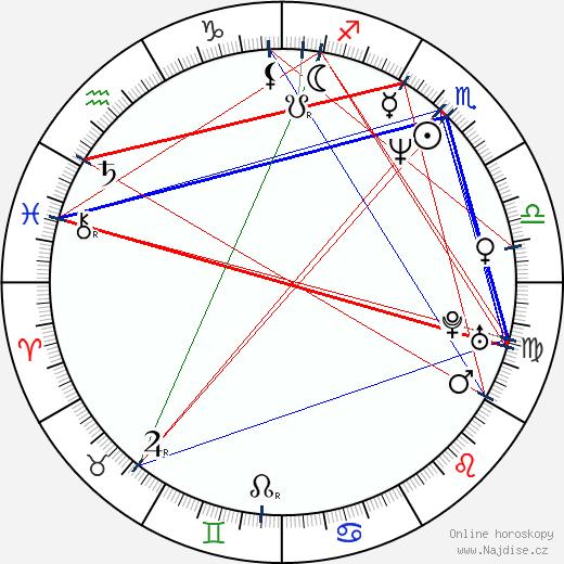 Michael Papajohn wikipedie wiki 2018, 2019 horoskop