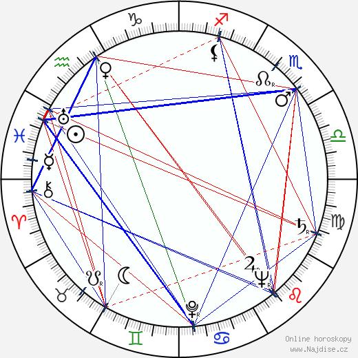 Michael Pate wikipedie wiki 2019, 2020 horoskop