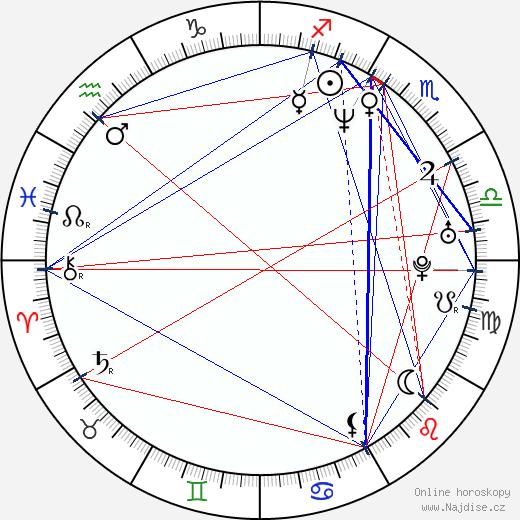Michael Reilly Burke wikipedie wiki 2020, 2021 horoskop