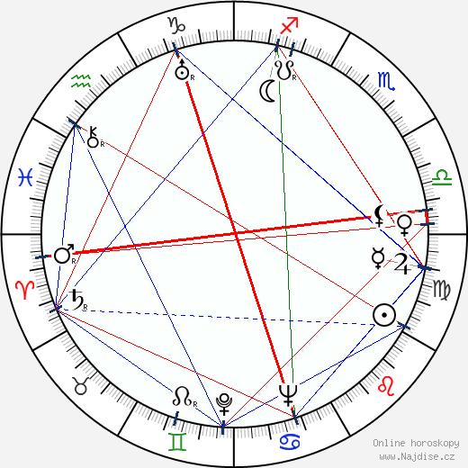 Michael Rennie wikipedie wiki 2019, 2020 horoskop
